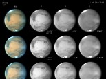 Mars sequence over two hours
