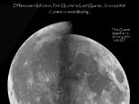 Lunar libration, First & Last Quarter Moons, January 2008